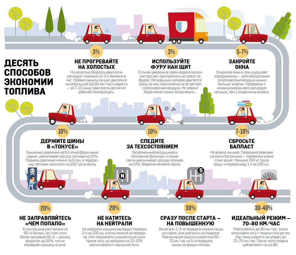 10 способов экономии топлива