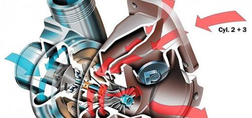 Что такое турбояма на дизельном и бензиновом двигателе?